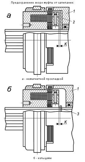чертеж якоря электромагнитной муфты серии ЭМ