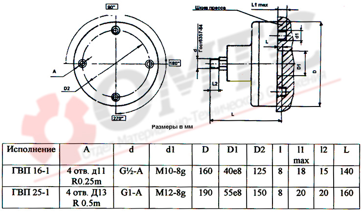 gvp-16-25-1