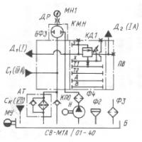 Гидравлическая схема СВ-М1А-01-40