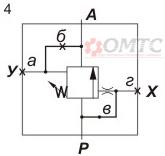 Гидроклапан Г54 схема работы № 4