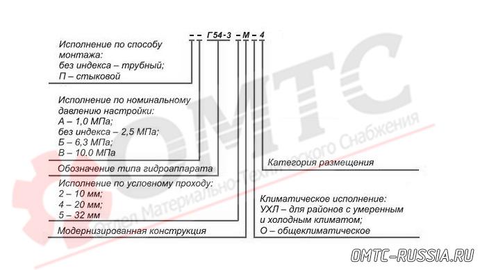 Маркировка гидроклапанов Г54