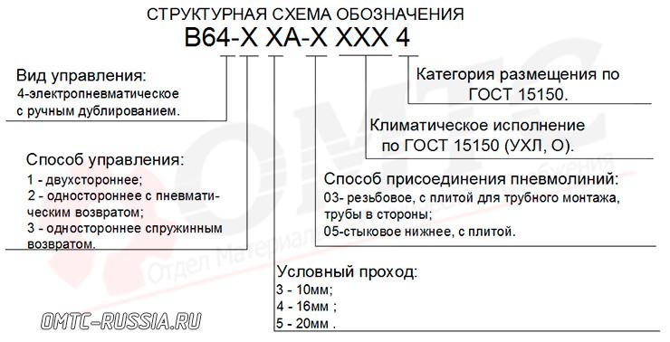 pnevmoraspredelitel-v64-markirovka