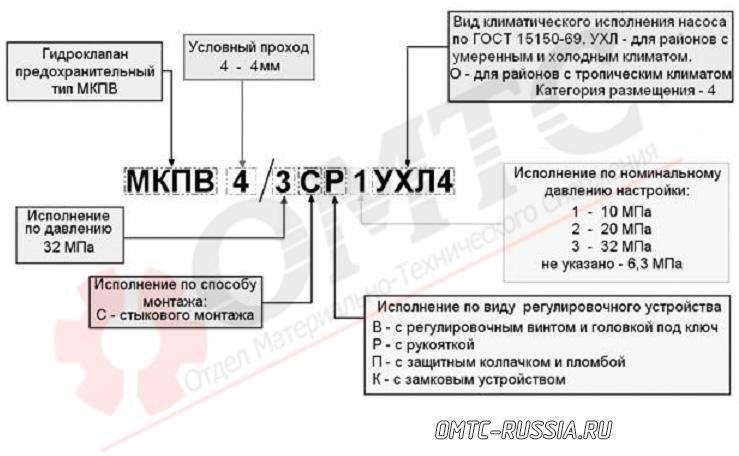 gidroklapany-mkpv-markirovka1