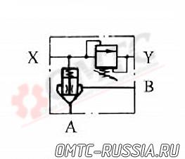 mkpv-f1-f2-gidro
