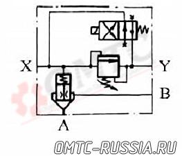 mkpv-f4-gidro