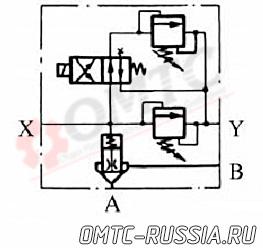 mkpv-f6-gidro