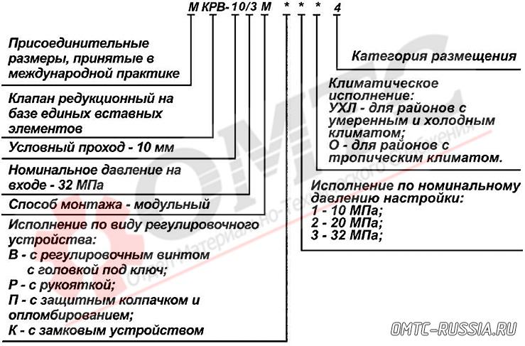 Гидроклапаны МКРВ редукционные модульные маркировка